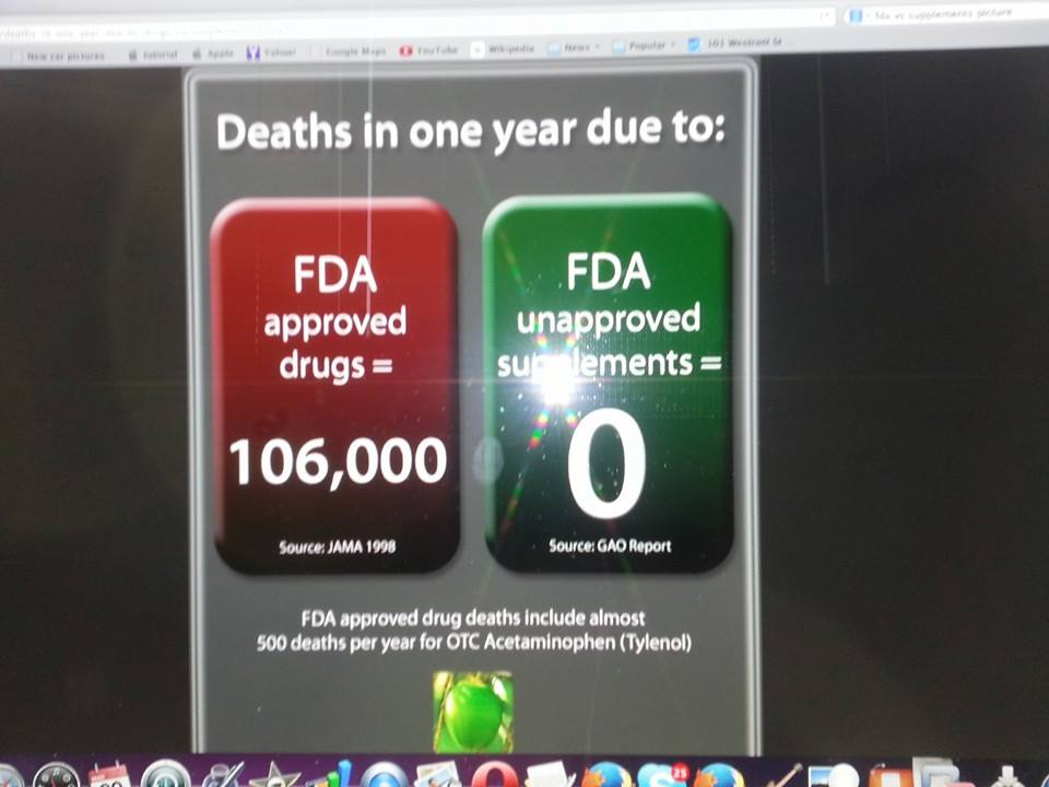 FDA Approved Drugs Poster vs Those Not Approved -- 4.13.14